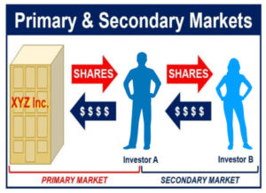 WHAT ARE PRIMARY MARKETS & SECONDARY MARKETS IN INDIA EXPLAINED IN DETAIL?