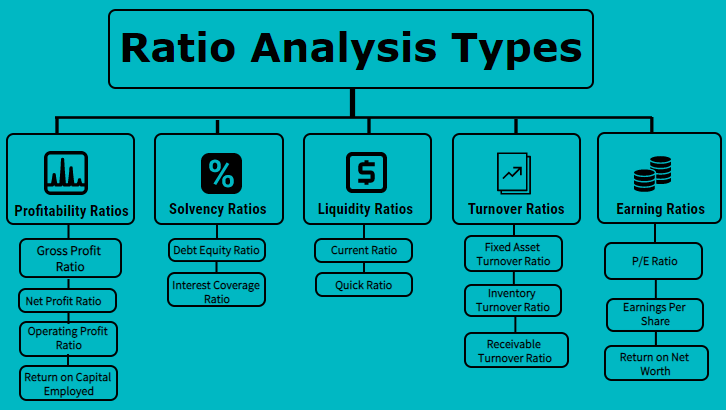 WHAT IS MEANT BY RATIO ANALYSIS :EXPLAINED IN DETAIL ?