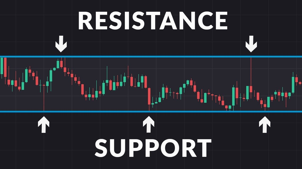 WHAT IS MEANT BY RESISTANCE & SUPPORT FOR UNDERSTANDING SIMPLE WAY ?